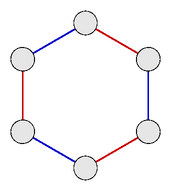 Cayely diagram of S_3